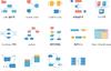 UML中合成(Composition)和聚合(Aggregation)的区别