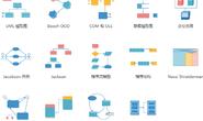 【UML】2.部分与整体的媒介:关系
