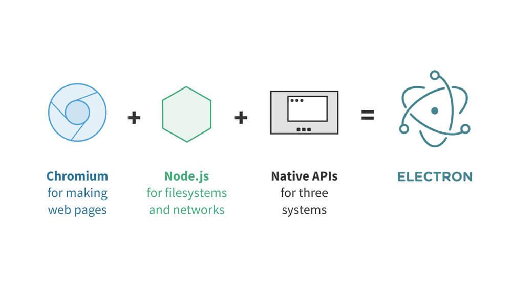 Electron 安装踩坑:卡在 node install.js 以及
